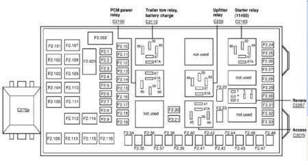 2005 f 350 fuse box diagram - 97 e250 fuse diagram for wiring diagram  schematics  wiring diagram schematics
