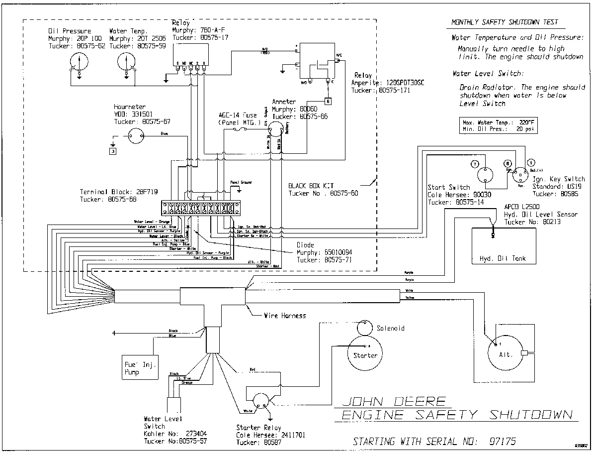 110 John Deere Wiring Diagram - Mazda 3 Cluster Wiring Diagram -  7ways.sususehat.decorresine.itWiring Diagram Resource