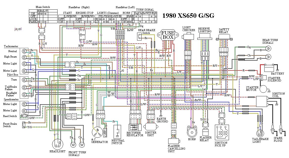 Tremendous Some Wiring Diagrams Yamaha Xs650 Forum Wiring Cloud Picalendutblikvittorg