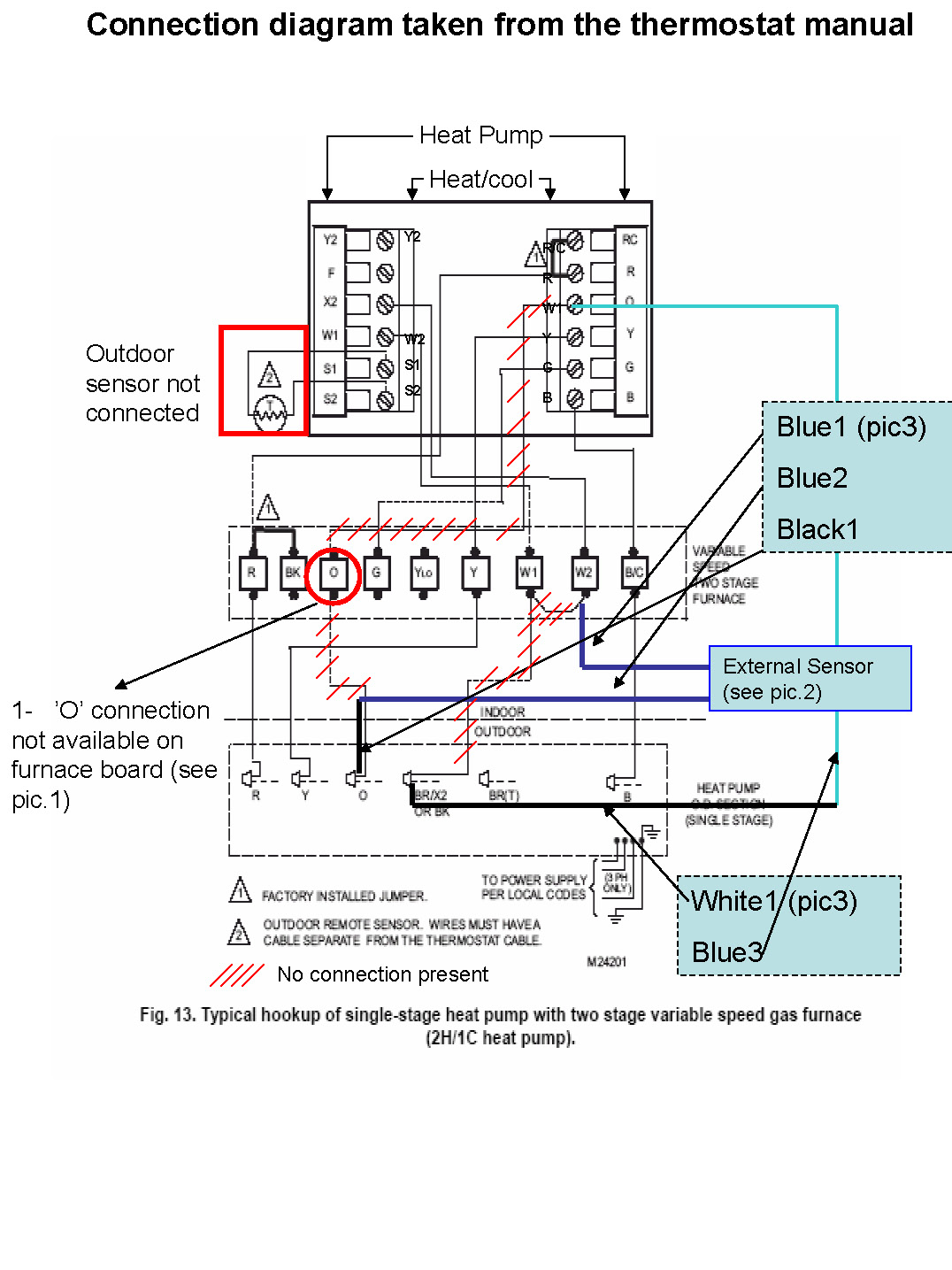 York Furnace Wiring Diagram from static-assets.imageservice.cloud