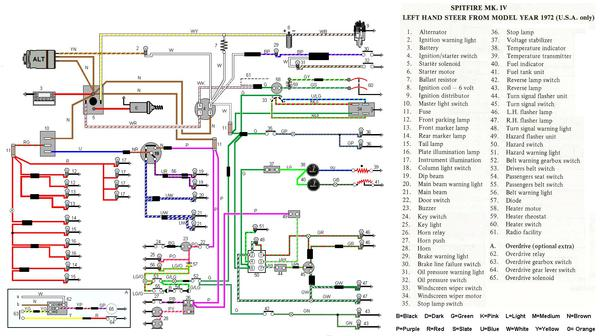 [SCHEMATICS_48DE]  Tr6 Wiring Diagram - Chevy Speaker Wiring Diagram for Wiring Diagram  Schematics | Triumph Tr6 Wiring Diagram |  | Wiring Diagram Schematics