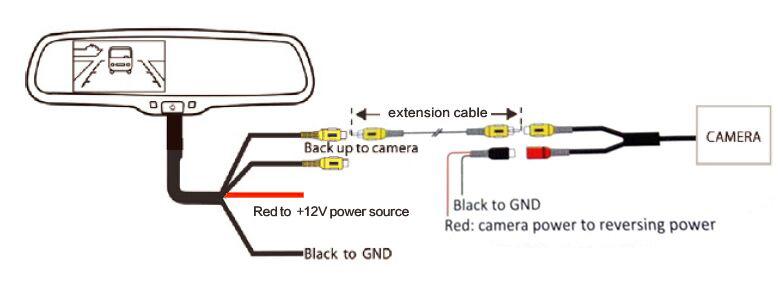 Zm 5389  Reversing Camera Mirror Wiring Diagram Free Diagram