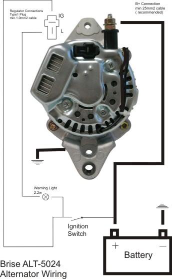 [DIAGRAM_3NM]  KE_7948] Denso Alternator Wiring Wiring Diagram | Denso Alternator Wiring Jeep |  | Phot Hylec Birdem Mohammedshrine Librar Wiring 101