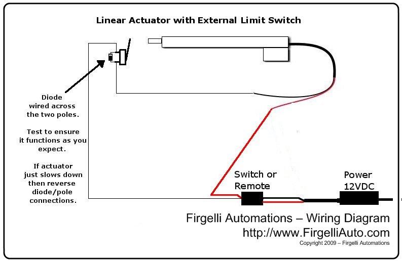 [SCHEMATICS_4UK]  RH_0405] Way Switch Wiring Diagram On Electric Linear Actuator Wiring  Diagram Schematic Wiring | Abz Electric Actuator Wiring Diagram |  | Obenz Inama Mohammedshrine Librar Wiring 101