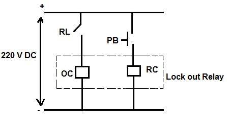 ld_9495] electrical lockout relay download diagram 86 lockout relay wiring diagram master trip relay wiring diagram olyti phae mohammedshrine librar wiring 101