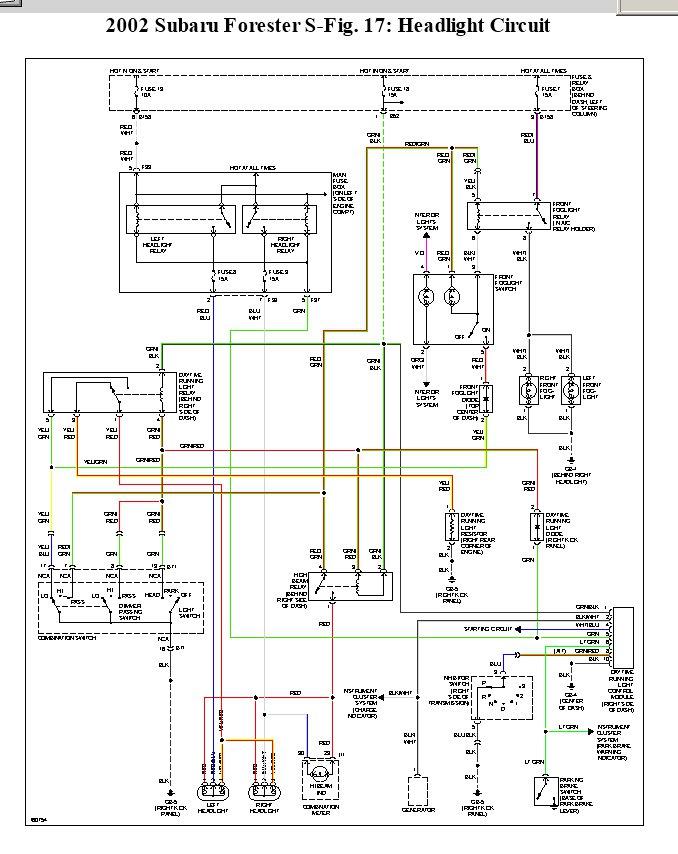2002 Subaru Impreza Headlight Wiring Diagram