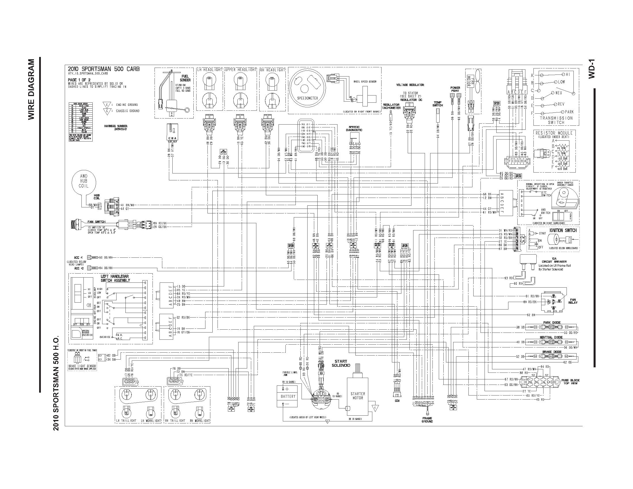 2002 Polaris Sportsman 500 Wiring Diagram Pdf