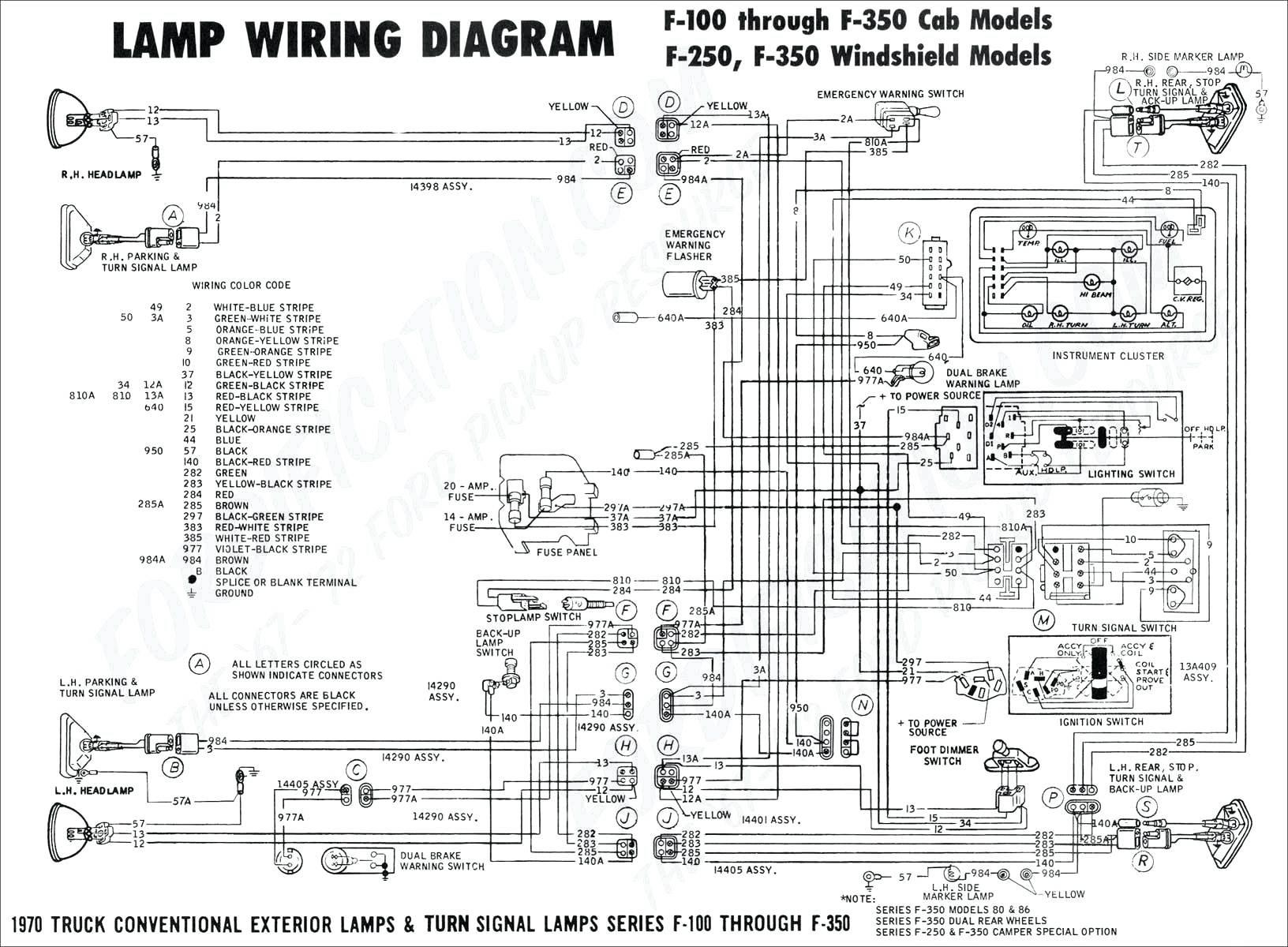79 Dodge Truck Wiring Diagram - 89 Jeep Wrangler Wiring Diagram -  diagramford.2014ok.jeanjaures37.frWiring Diagram Resource