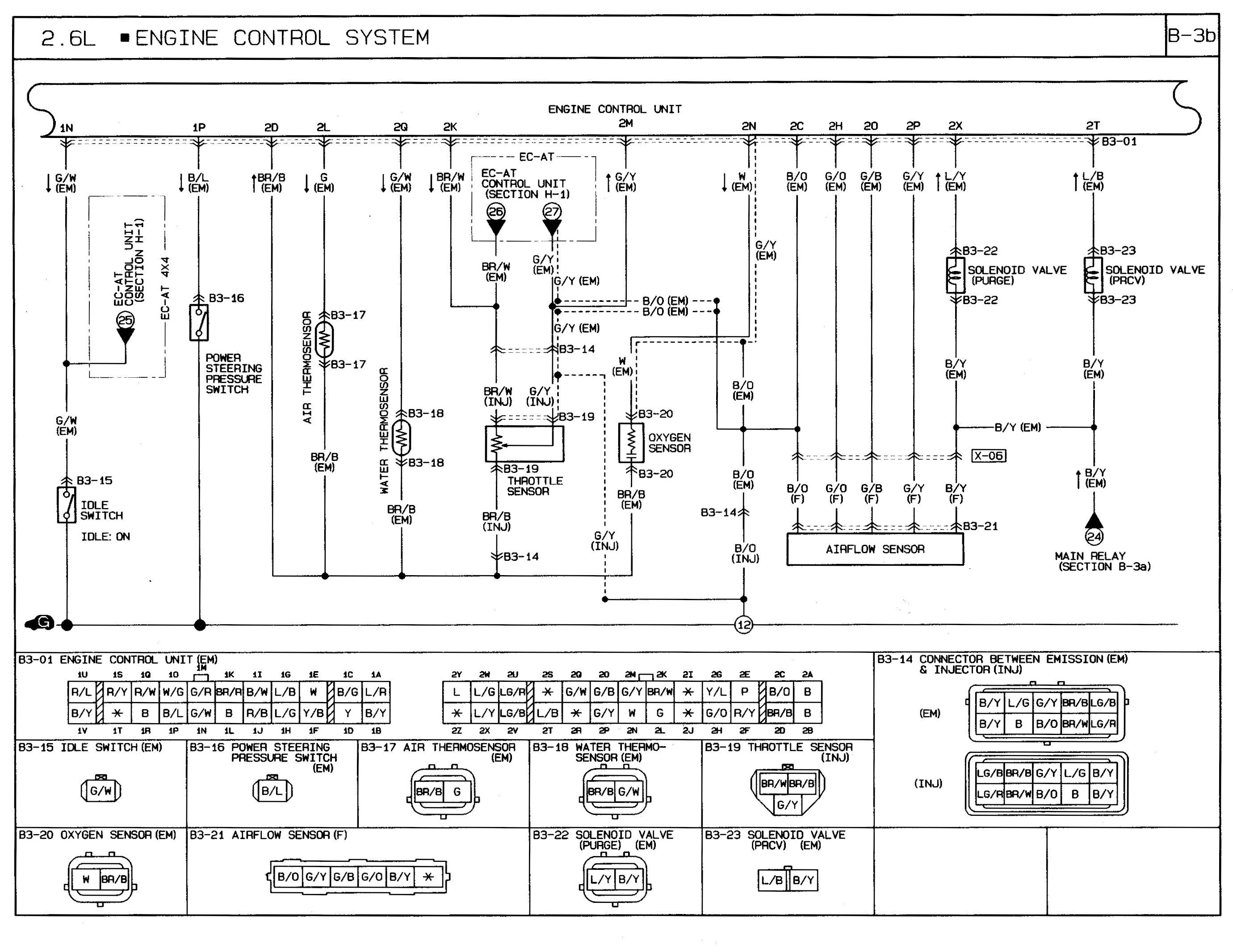 Mazda 3 Headlight Wiring - 2003 International 4300 Engine Wiring Diagram -  5pin.ajingemut.decorresine.itWiring Diagram Resource