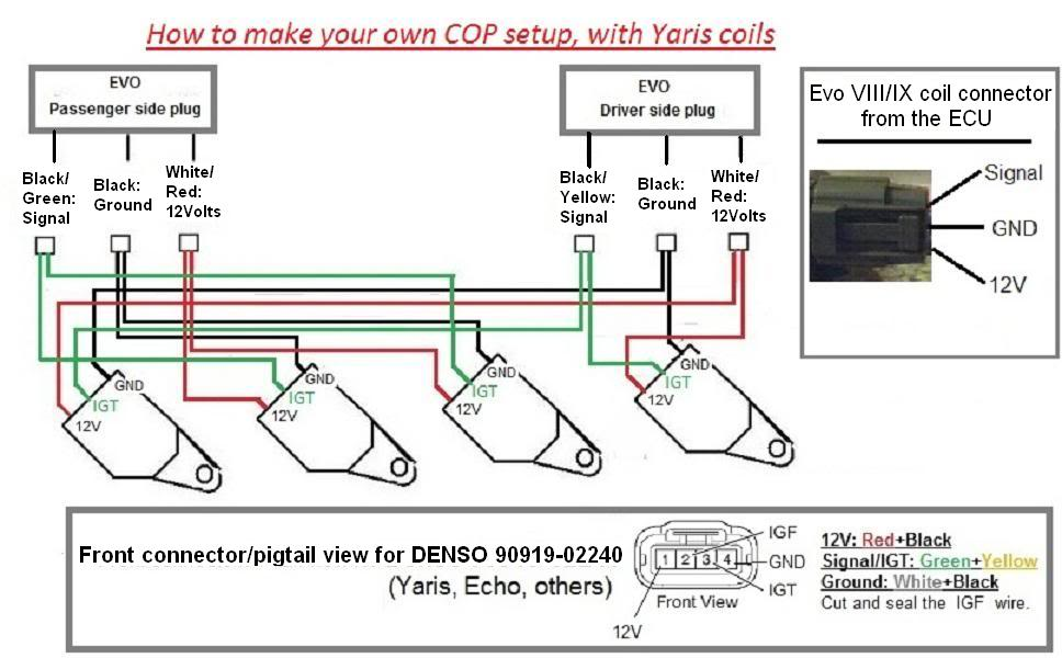 Ng 6681 Wiring Diagram Ignition Coil Pack 4 Wire Trailer