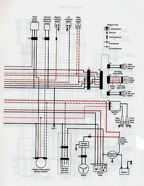 Diagram Harley Sportster Sd Sensor Wiring Diagram Full Version Hd Quality Wiring Diagram Blogxgoo Mefpie Fr