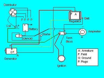 Ford Tractor Wiring Diagram 2008 Club Car Wiring Diagram Cusshman Yenpancane Jeanjaures37 Fr