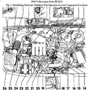 [SCHEMATICS_4CA]  SL_7084] 2009 Jetta Engine Compartment Diagram Download Diagram | 2009 Volkswagen Jetta Engine Diagram |  | Intap Bdel Mohammedshrine Librar Wiring 101