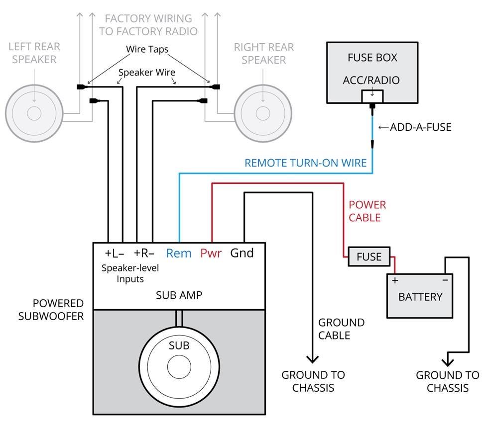 Phenomenal Vehicle Wiring Diagrams V4 2 Wiring Diagram Data Schema Wiring Cloud Intelaidewilluminateatxorg