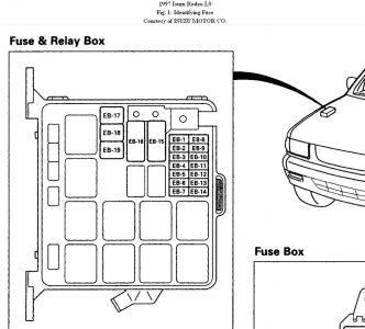 Groovy Isuzu Fuse Box Diagram Basic Electronics Wiring Diagram Wiring Cloud Picalendutblikvittorg