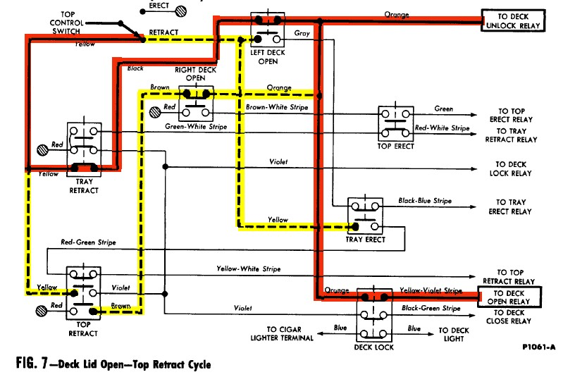 1962 Ford Thunderbird Wiring Diagram