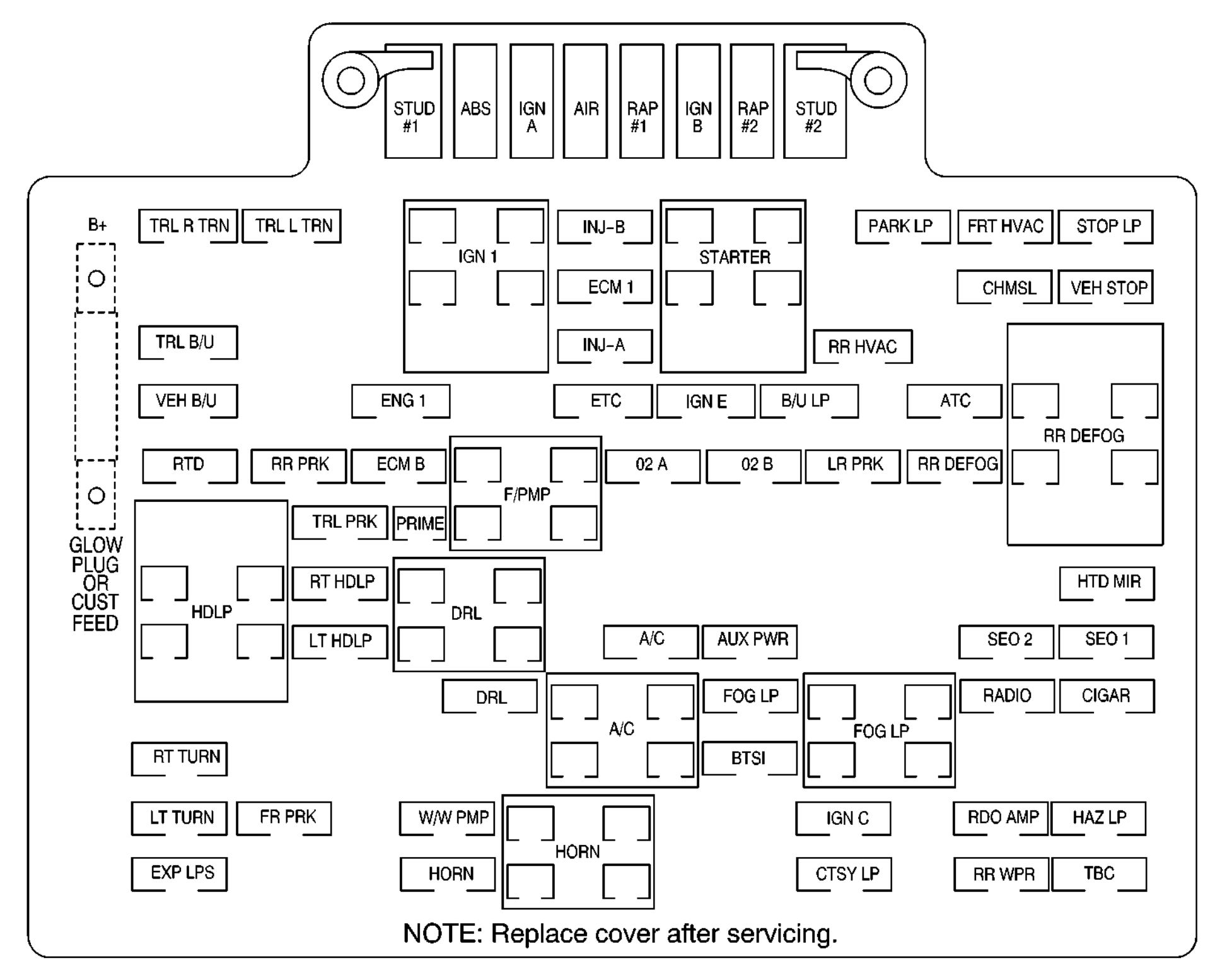 Superb 2002 Tahoe Fuse Diagram Wiring Diagram Database Wiring Cloud Hemtegremohammedshrineorg