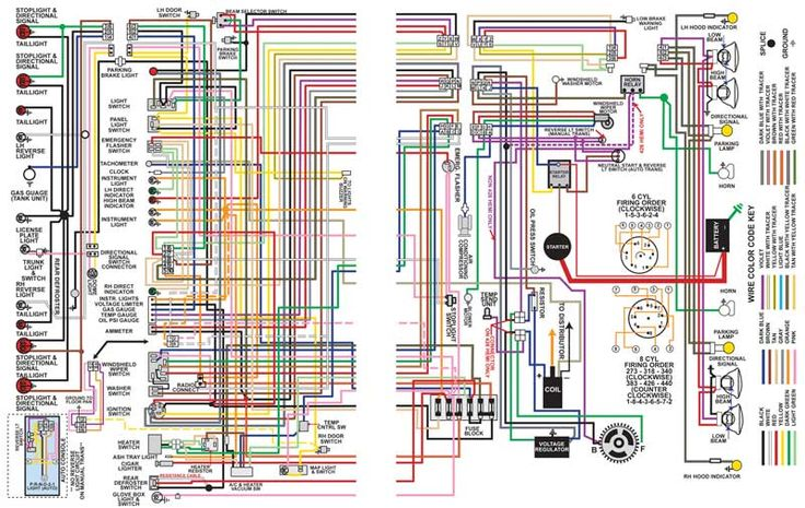 1970 70 PLYMOUTH DUSTER/VALIANT WIRING DIAGRAM  archives.statelegals.staradvertiser.comView Archived Notices
