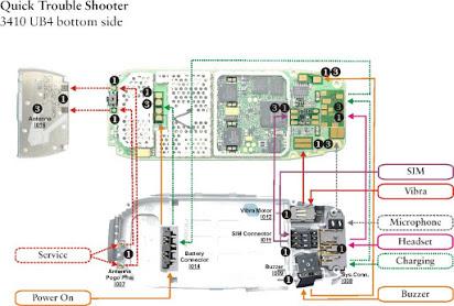 Block Diagram Nokia 3310 - Fuse Diagram Ford 350 2011 for Wiring Diagram  SchematicsWiring Diagram and Schematics