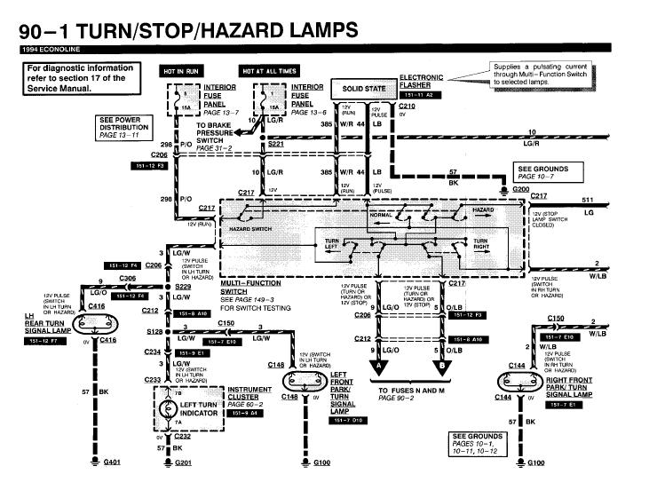 vh_9160] ford f 250 turn signal wiring diagram  pneu mecad gho emba mohammedshrine librar wiring 101