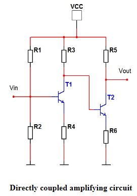 Miraculous Types Of Coupling For Multi Stage Transistor Amplifiers Wiring Cloud Genionhyedimohammedshrineorg