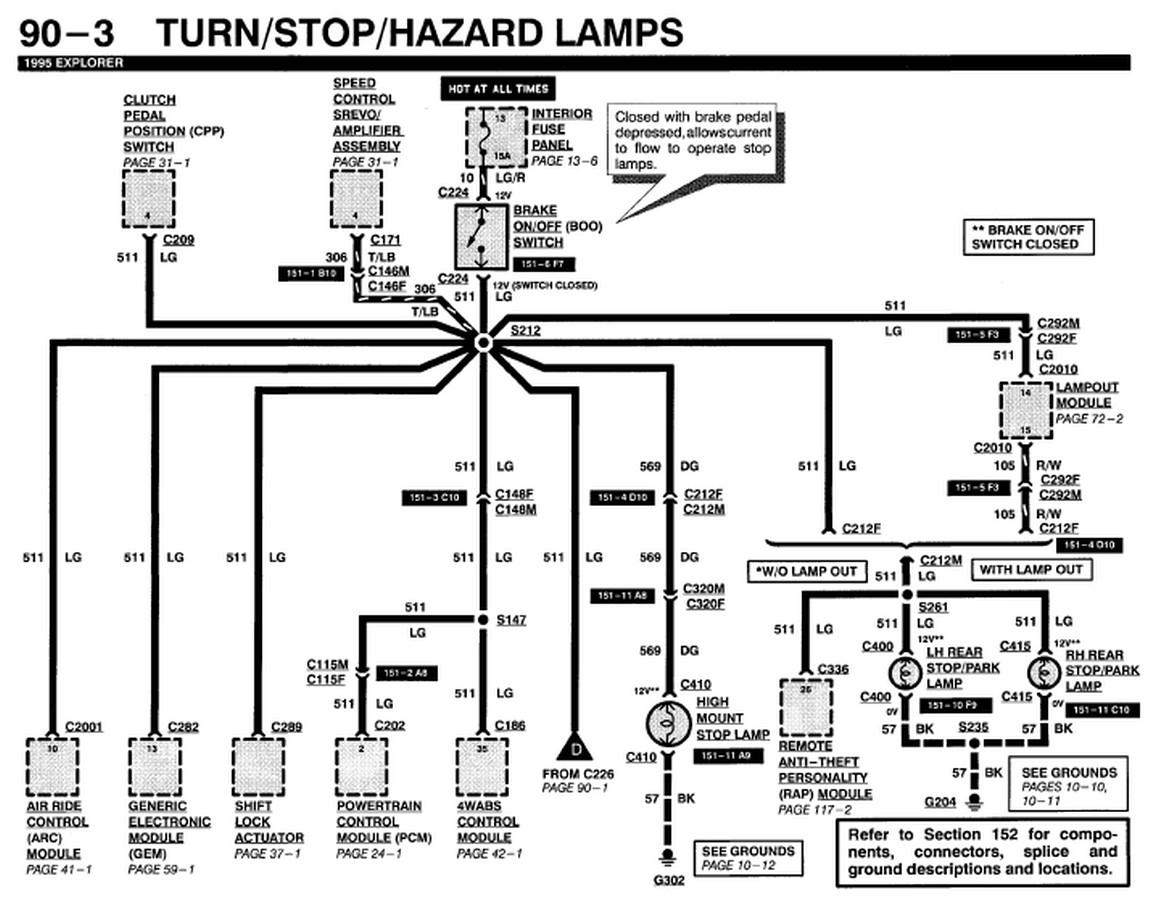95 F250 Wiring Diagram Wiring Diagram Resource Resource Led Illumina It