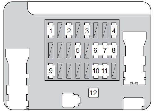 [DIAGRAM_38IS]  WV_1543] Toyota Fj Cruiser Fuse Box Diagram The Purpose Of Fuse In A Car  Free Diagram | 2007 Toyota Fj Cruiser Fuse Box |  | Inrebe Unho Terch Nful Mohammedshrine Librar Wiring 101