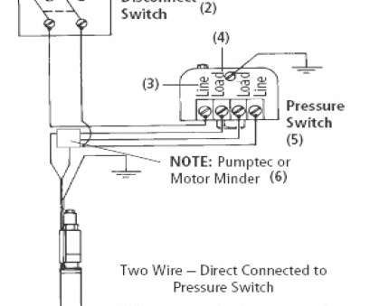 Wondrous How To Wire A Well Pressure Switch Simple Water Well Pressure Switch Wiring Cloud Filiciilluminateatxorg