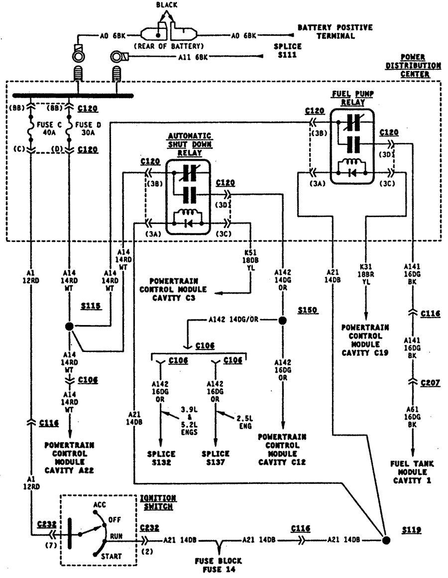 1996 Dodge Ram 1500 Ac Wiring Diagram Interactive Solar System Wiring Diagram Bege Wiring Diagram