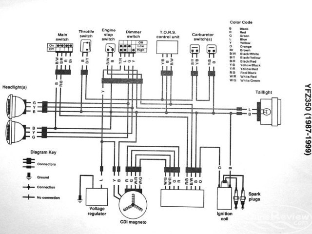 2005 Raptor 350 Wiring Diagram - Wiring Diagram