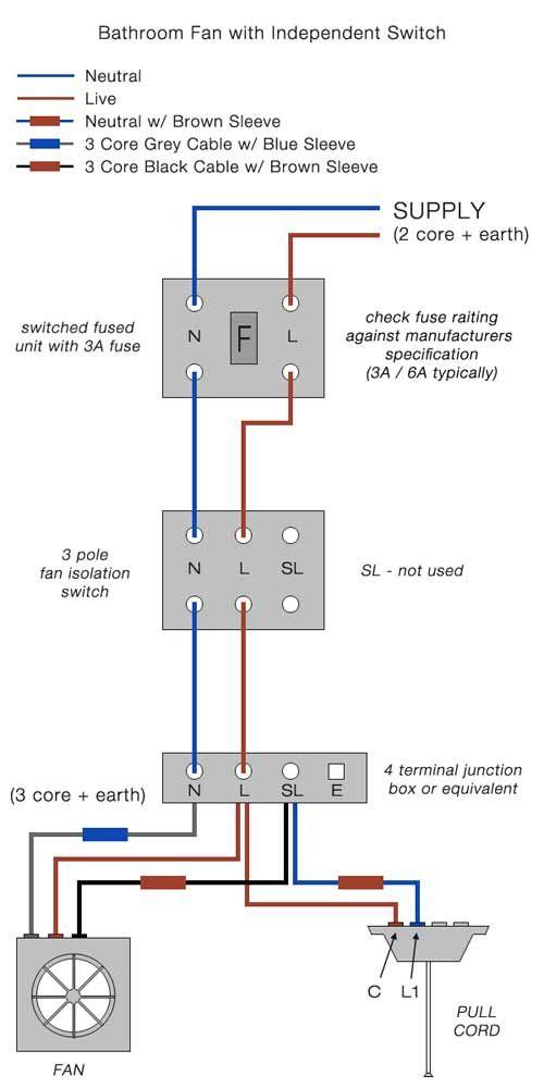 Bs 9568 3 Switch Wiring Diagram Bathroom
