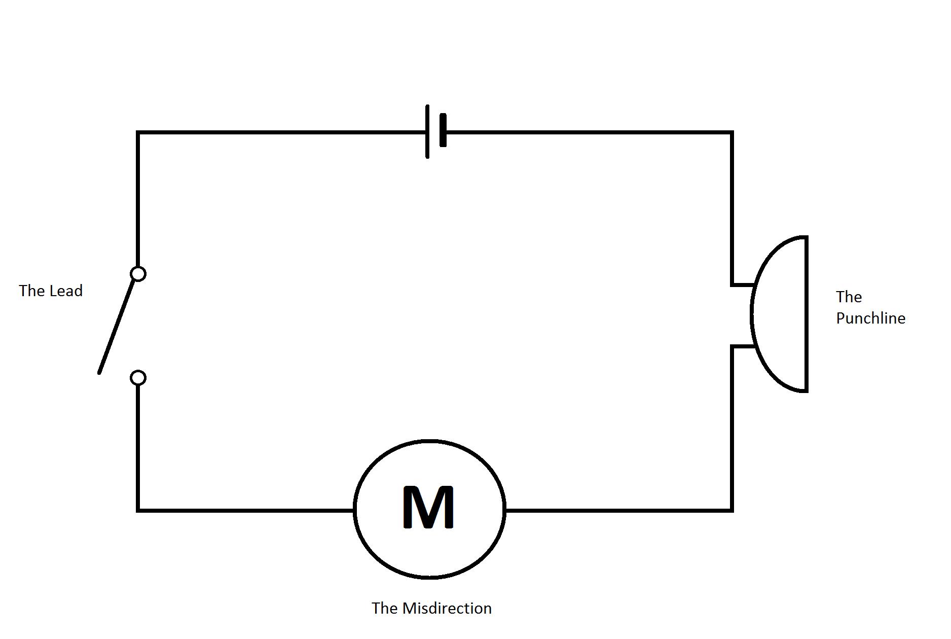 SS_0037] Circuit Diagram Joke Schematic WiringErbug Heeve Mohammedshrine Librar Wiring 101