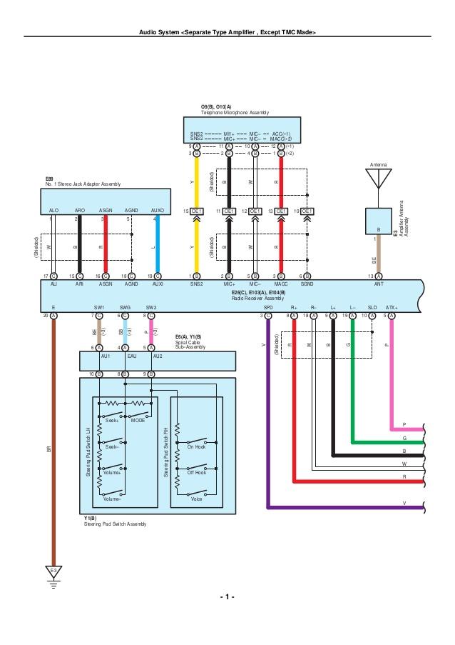 [ANLQ_8698]  WM_5353] 2003 Toyota Corolla Stereo Wiring Diagram Wiring Diagram   2009 Toyota Camry Ac Wiring Diagram      Unre Bocep Mohammedshrine Librar Wiring 101