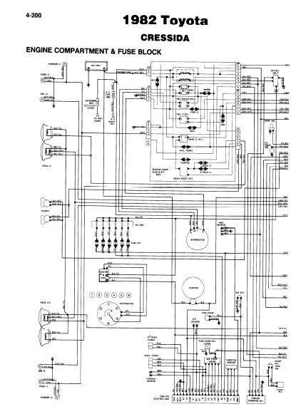 Outstanding Toyota Corolla Electrical Wiring Diagram On 84 Toyota Cressida Wiring Cloud Ittabpendurdonanfuldomelitekicepsianuembamohammedshrineorg