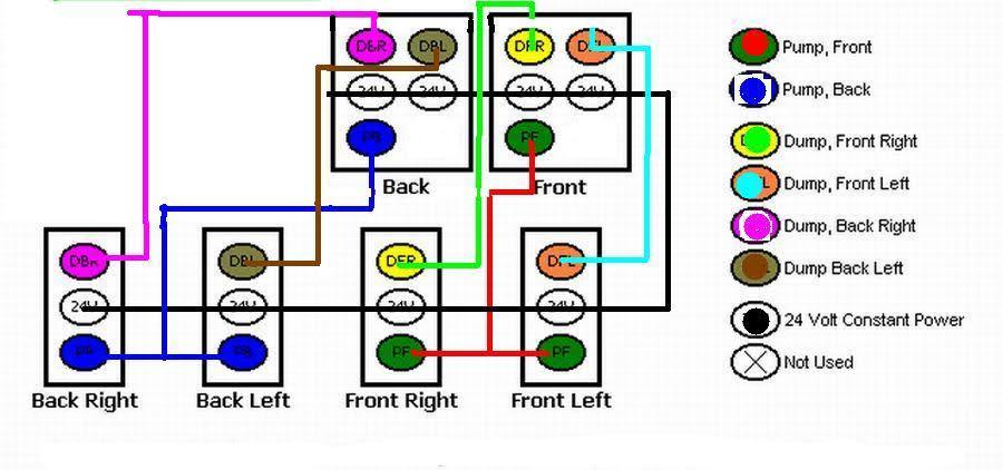Groovy Lowrider Hydraulic Switch Wiring Diagram Wiring Diagram Database Wiring Cloud Onicaalyptbenolwigegmohammedshrineorg