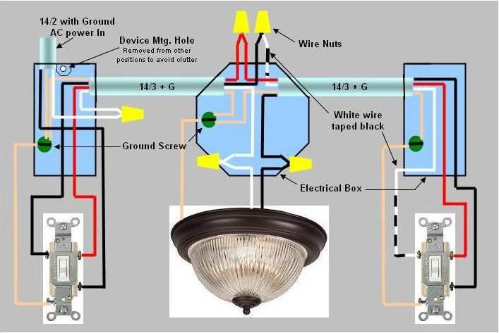 Pleasing 3 Way Switch Installation Circuit Style 1 Wiring Cloud Inklaidewilluminateatxorg