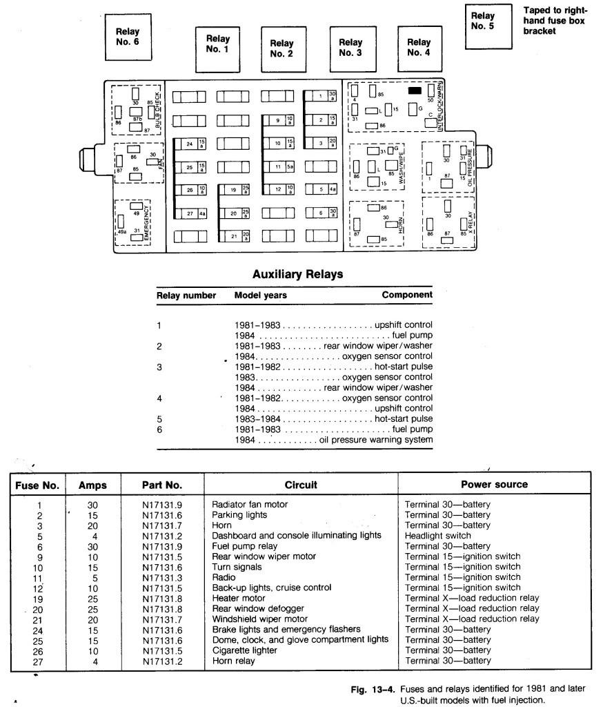 1981 Volkswagen Rabbit Wiring Diagram