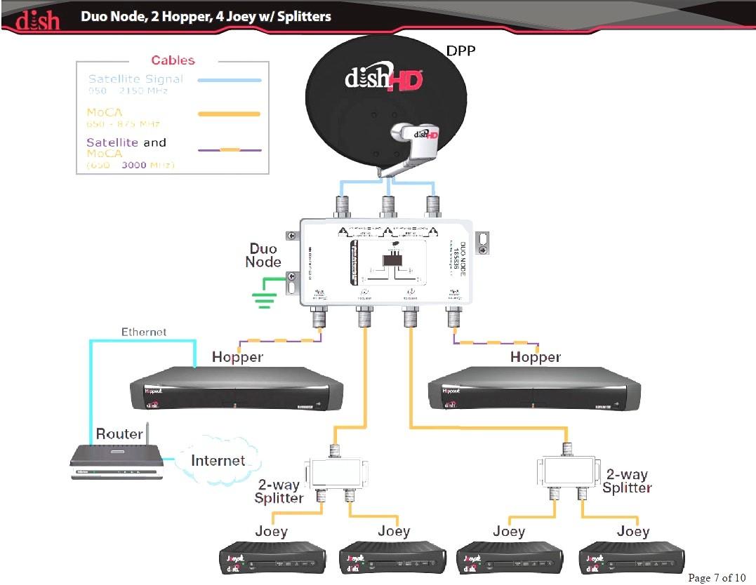 [ZSVE_7041]  FH_1762] Dish Vip Wiring Diagram Wiring Diagram | Vip Wiring Diagram |  | Istic Xortanet Capem Mohammedshrine Librar Wiring 101