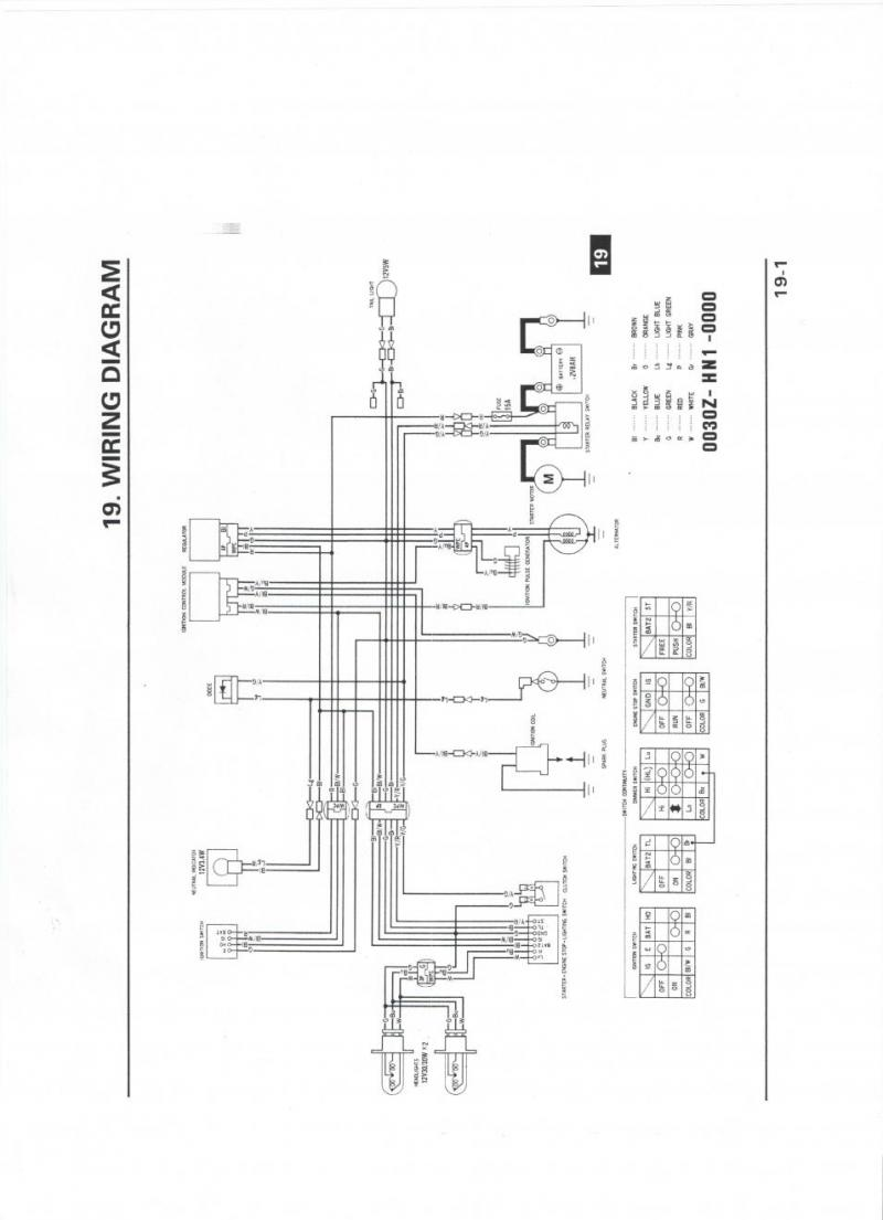 honda 400ex wiring diagram - wiring diagram var dog-border-a -  dog-border-a.viblock.it  viblock.it