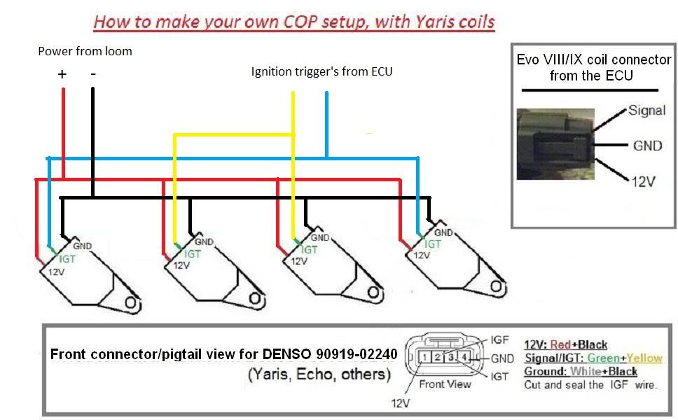 Marvelous 3 Wire Ignition Coil Diagram Wiring Diagram Database Wiring Cloud Biosomenaidewilluminateatxorg