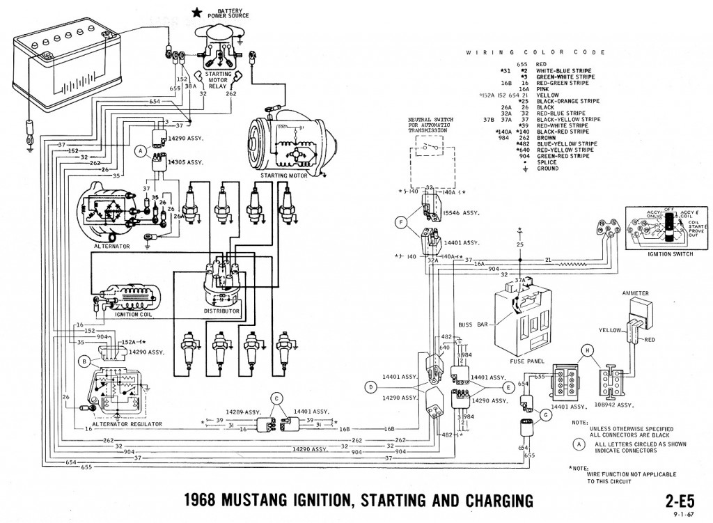 Wondrous 68 Ford Wiring Diagram Wiring Diagram Wiring Cloud Onicaxeromohammedshrineorg