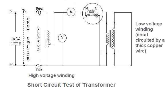 Surprising Short Circuit Test Of Transformer Your Electrical Guide Wiring Cloud Ymoonsalvmohammedshrineorg