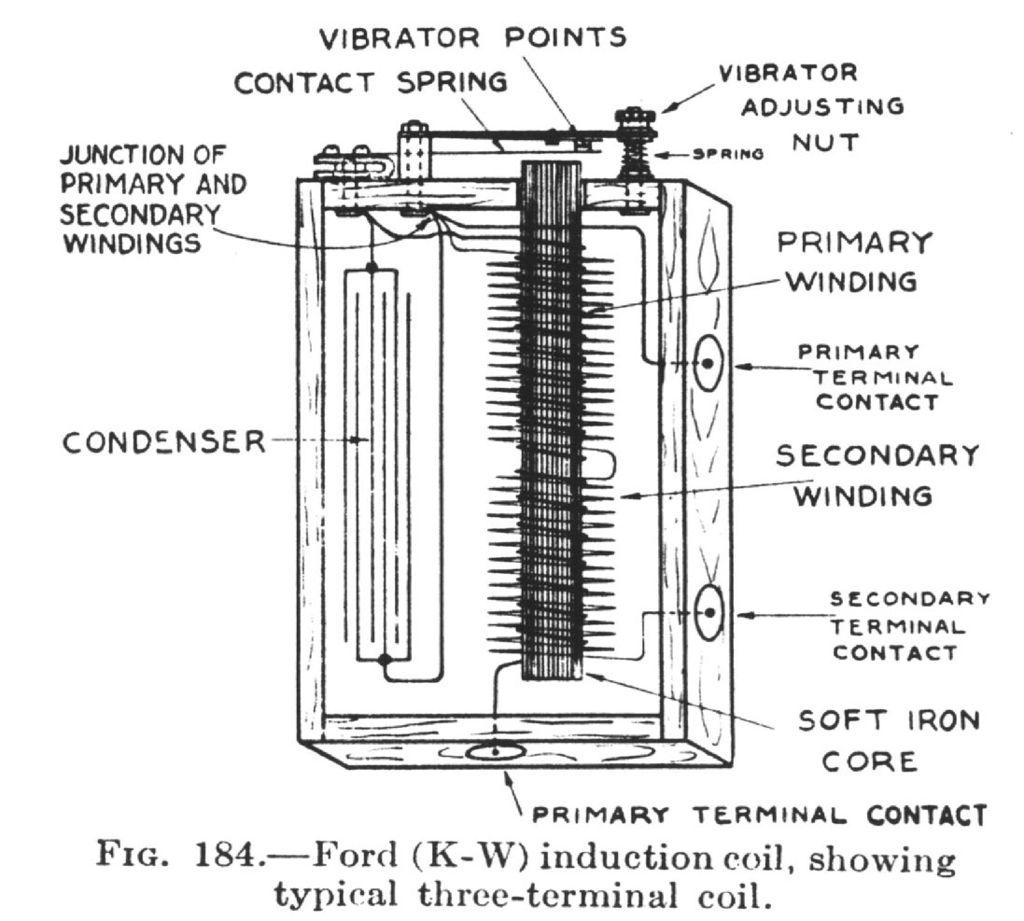 Surprising 1931 Model A Ford Ignition Wiring Diagram Basic Electronics Wiring Wiring Cloud Intelaidewilluminateatxorg