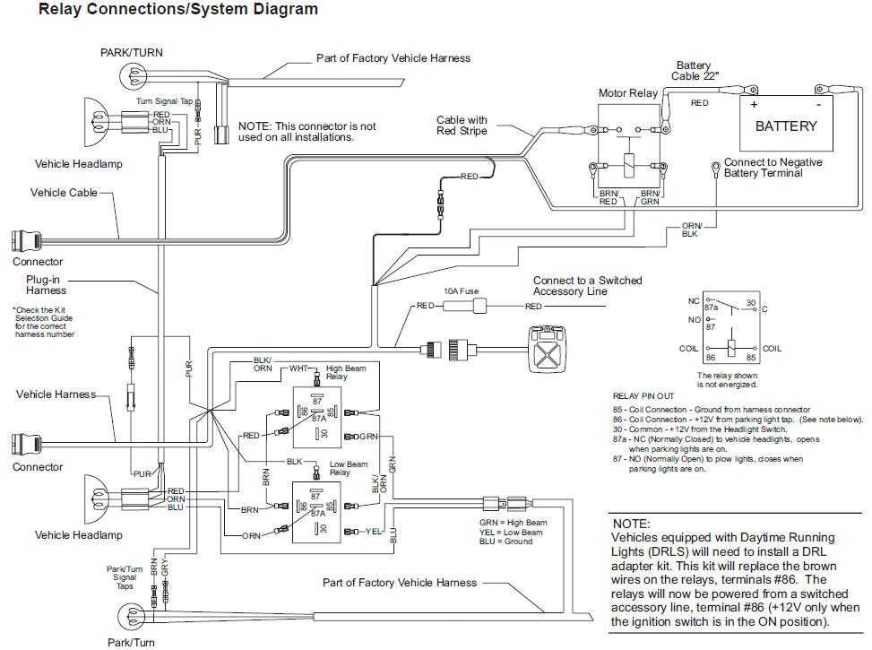 Sensational Boss V Plow Wiring Wiring Diagram Data Wiring Cloud Grayisramohammedshrineorg