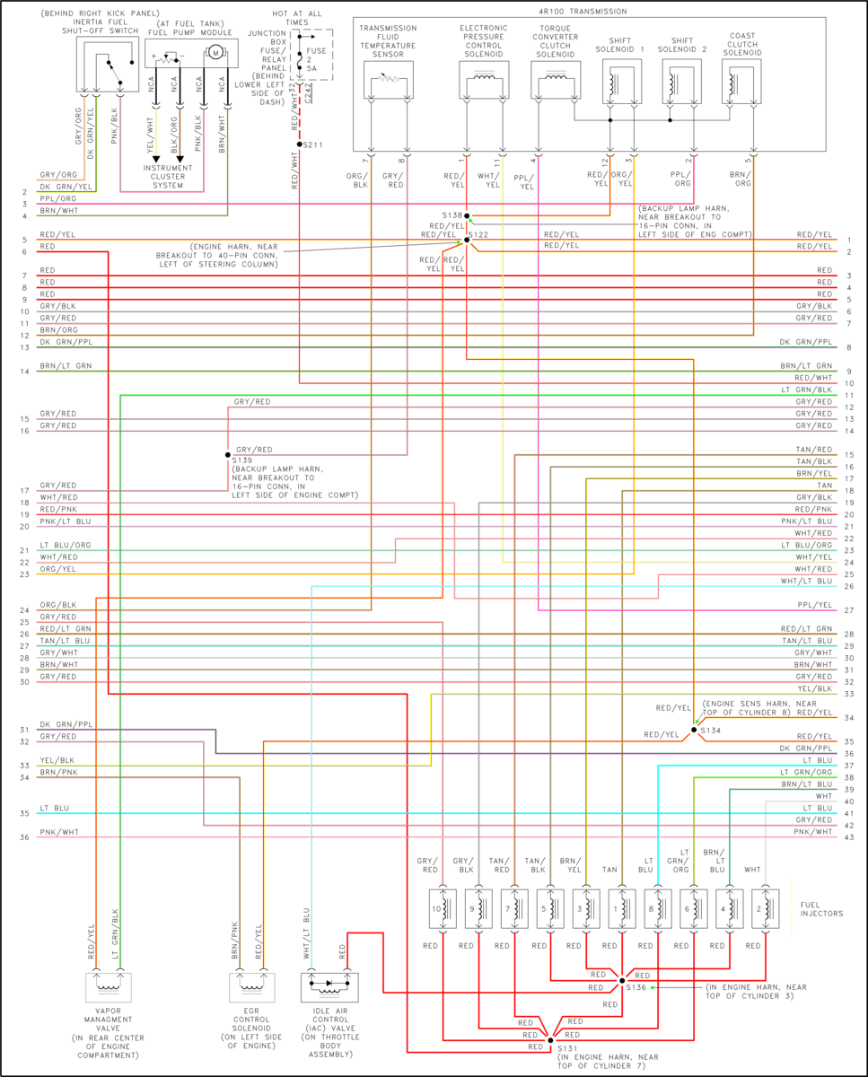 Admirable Wiring Diagram For Ford V 10 Basic Electronics Wiring Diagram Wiring Cloud Dulfrecoveryedborg