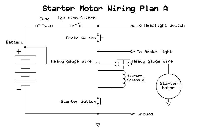 Surprising Kazuma Meerkat Wiring Diagram Basic Electronics Wiring Diagram Wiring Cloud Orsalboapumohammedshrineorg