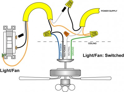 Excellent Wiring A Ceiling Fan And Light Pro Tool Reviews Wiring Cloud Rometaidewilluminateatxorg