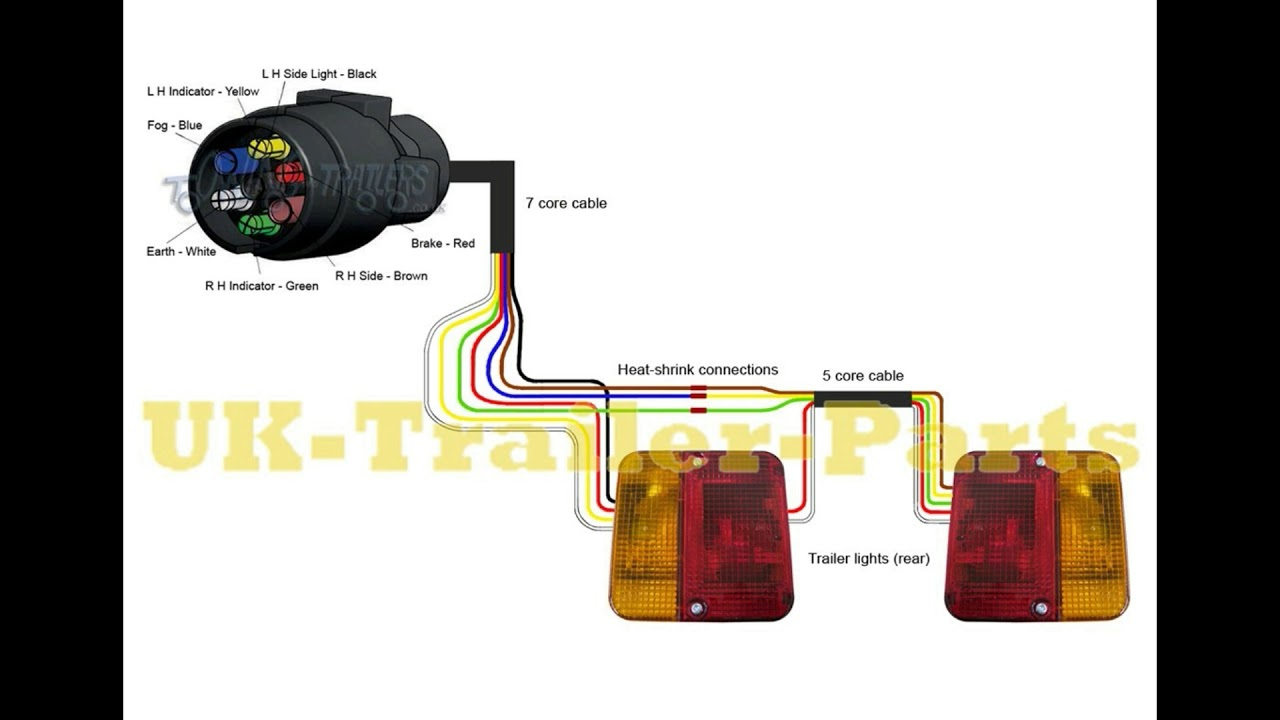 Prime Rv Trailer Wiring Side Diagram Wiring Diagram Wiring Cloud Domeilariaidewilluminateatxorg