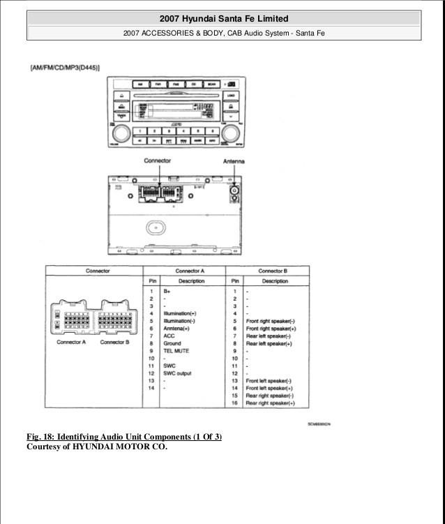 2003 Tiburon Stereo Wiring Diagram - 2005 Nissan Radio Wiring Diagram -  fuses-boxs.kankubuktikan.jeanjaures37.fr | Hyundai Tiburon Stereo Wiring Harness Diagram |  | Wiring Diagram Resource
