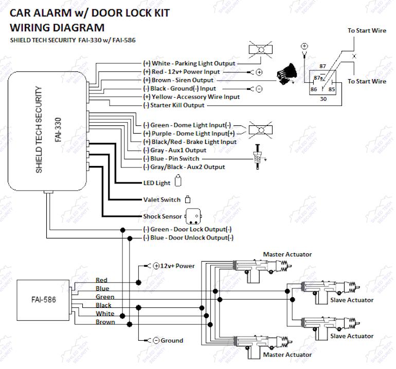 Enjoyable Gm Alarm Wiring Diagram Basic Electronics Wiring Diagram Wiring Cloud Picalendutblikvittorg